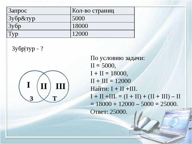 По условию задачи: II = 5000, I + II = 18000, II + III = 12000 Найти: I + II...