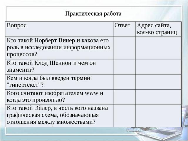 Практическая работа Вопрос Ответ Адрес сайта, кол-во страниц Кто такой Норбер...