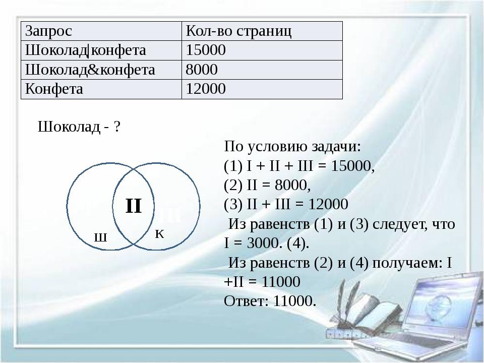 I III II Ш К По условию задачи: (1) I + II + III = 15000, (2) II = 8000, (3)...
