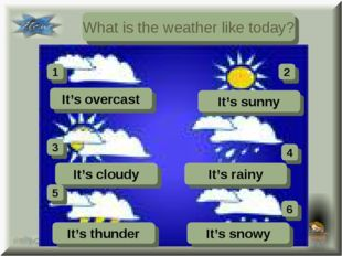 What is the weather like today? It's overcast It's sunny It's cloudy It's rai
