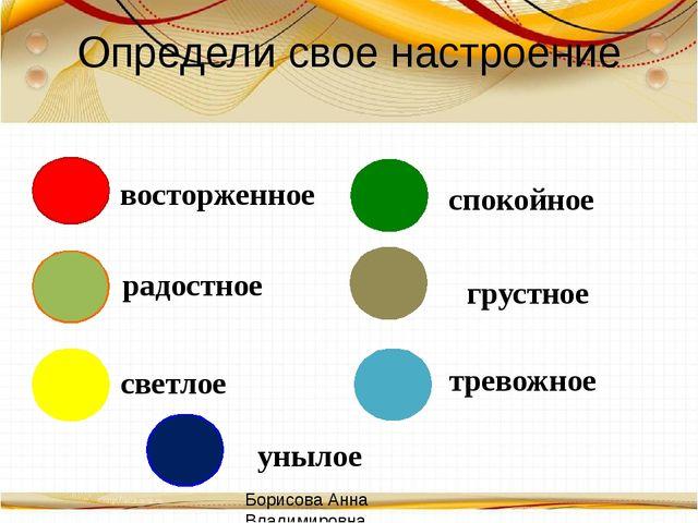 Планирование урока биологии по программе пономаревой 6 класс