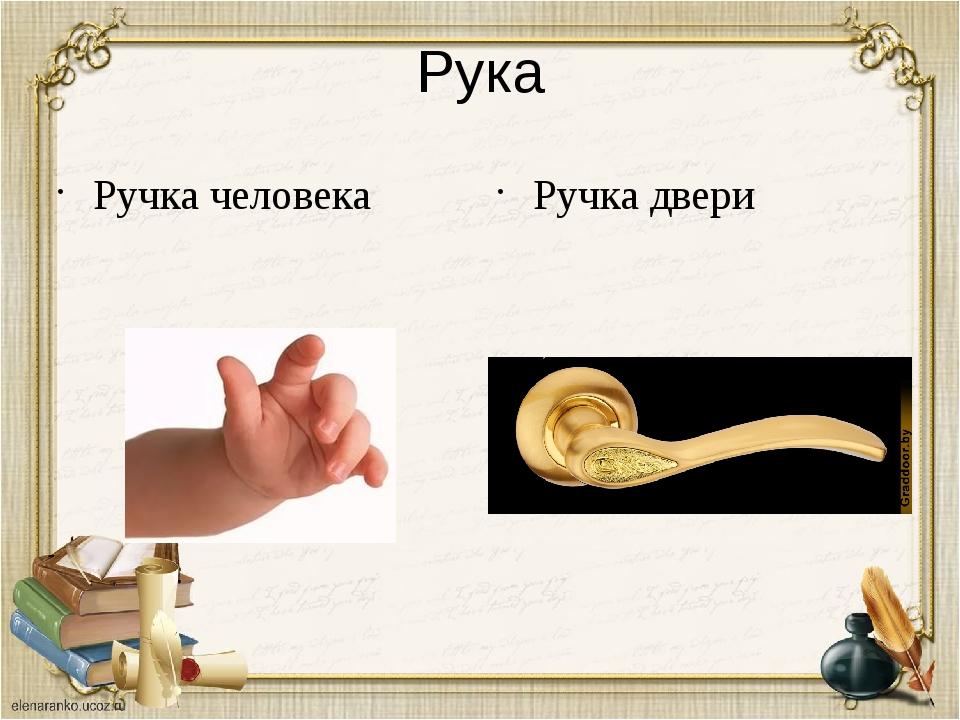 Рука Ручка человека Ручка двери