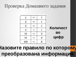 Проверка Домашнего задания Назовите правило по которому преобразована информа