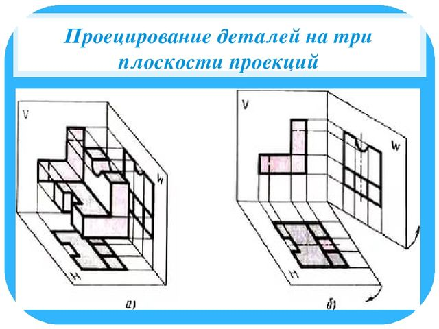 Проецирование деталей на три плоскости проекций