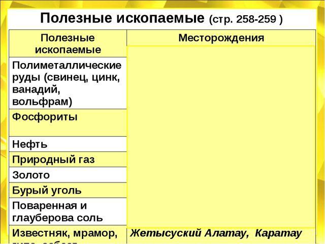Полезные ископаемые (стр. 258-259 ) Полезныеископаемые Месторождения Полимета...