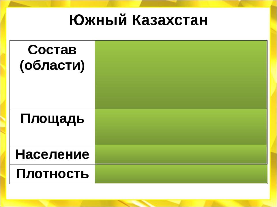 Южный Казахстан Состав (области) Алматинская Жамбылская Южно-КазахстанскаяКыз...