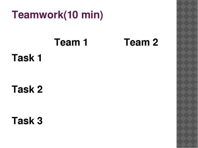 Teamwork(10 min) Team 1 Team 2 Task 1 Task 2 Task 3
