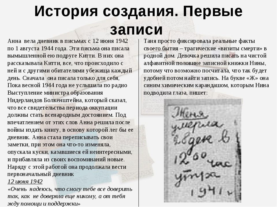 История создания. Первые записи Анна вела дневник в письмах с 12 июня 1942 по...