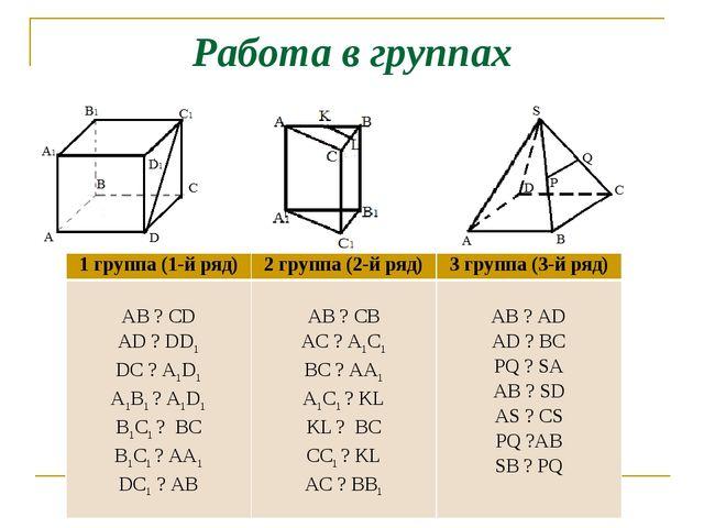 Работа в группах 1 группа (1-й ряд)2 группа (2-й ряд)3 группа (3-й ряд) АB...