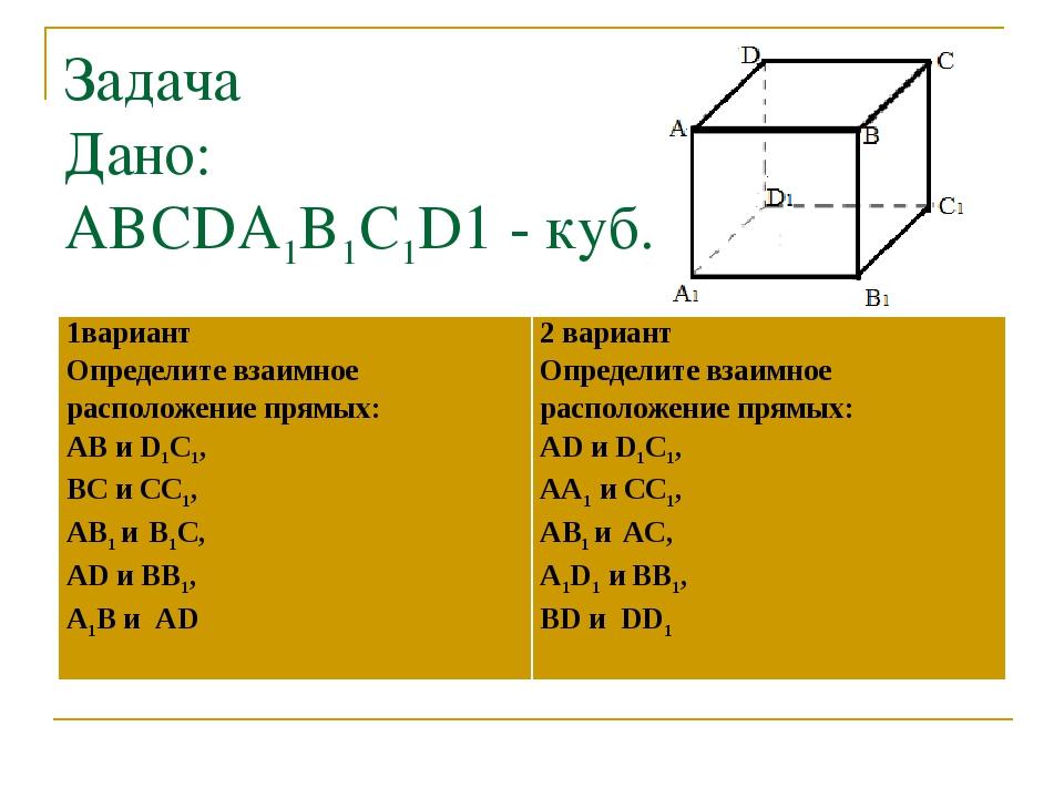 Задача Дано: ABCDA1B1C1D1 - куб. 1вариант Определите взаимное расположение пр...