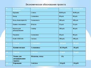 Экономическое обоснование проекта № Использованные материалы Технологические