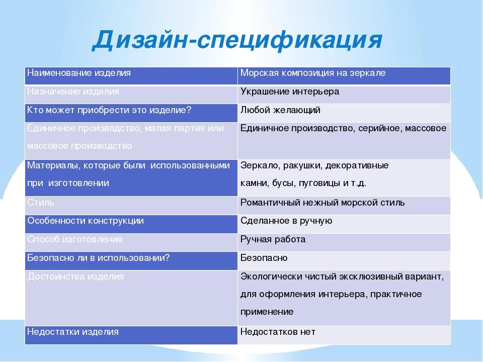 Дизайн-спецификация Наименование изделия Морская композиция на зеркале Назнач...