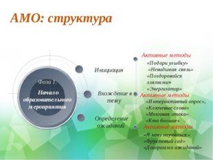 АМО: структура Активные методы Активные методы Активные методы «Подари улыбку
