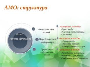АМО: структура Активные методы Активные методы Активные методы «Кроссворд» «К