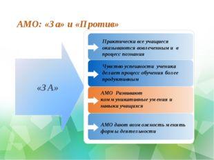 АМО: «За» и «Против» «ЗА» АМО Развивают коммуникативные умения и навыки учащи