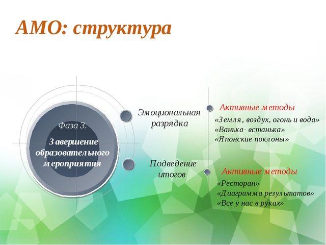 АМО: структура Активные методы Активные методы «Земля, воздух, огонь и вода»...