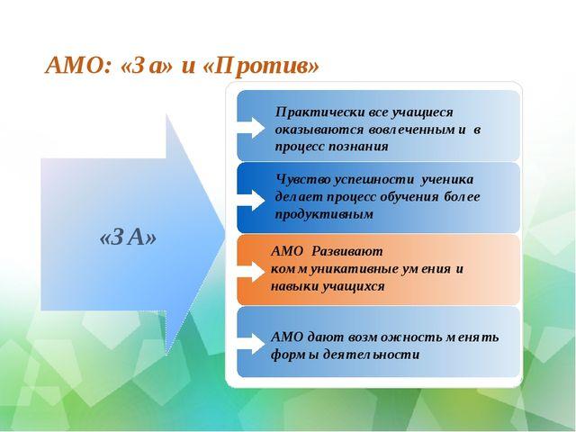 АМО: «За» и «Против» «ЗА» АМО Развивают коммуникативные умения и навыки учащи...