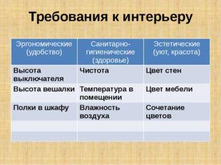 Требования к интерьеру Эргономические (удобство) Санитарно-гигиенические (здо