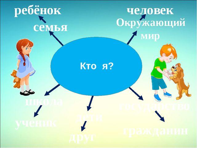 Кто я? Окружающий мир семья государство школа дети человек ребёнок ученик др...