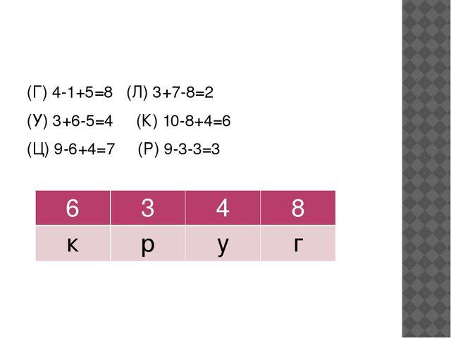 (Г) 4-1+5=8 (Л) 3+7-8=2 (У) 3+6-5=4 (К) 10-8+4=6 (Ц) 9-6+4=7 (Р) 9-3-3=3 6 3...