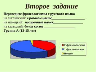 Второе задание Переведите фразеологизмы с русского языка на английский: в роз