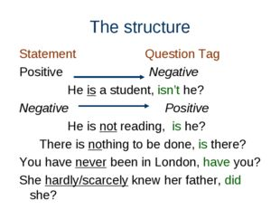 The structure Statement Question Tag Positive Negative He is a student, isn't