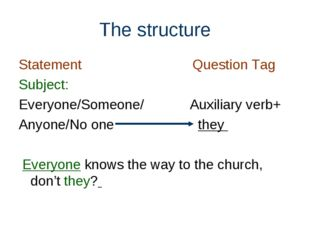 The structure Statement Question Tag Subject: Everyone/Someone/ Auxiliary ver