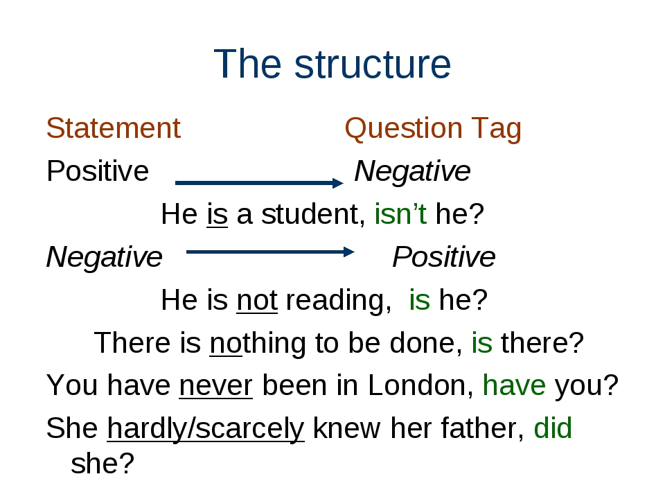 The structure Statement Question Tag Positive Negative He is a student, isn't...
