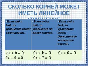 СКОЛЬКО КОРНЕЙ МОЖЕТ ИМЕТЬ ЛИНЕЙНОЕ УРАВНЕНИЕ Еслиa≠0иb≠0,то уравнение имеет
