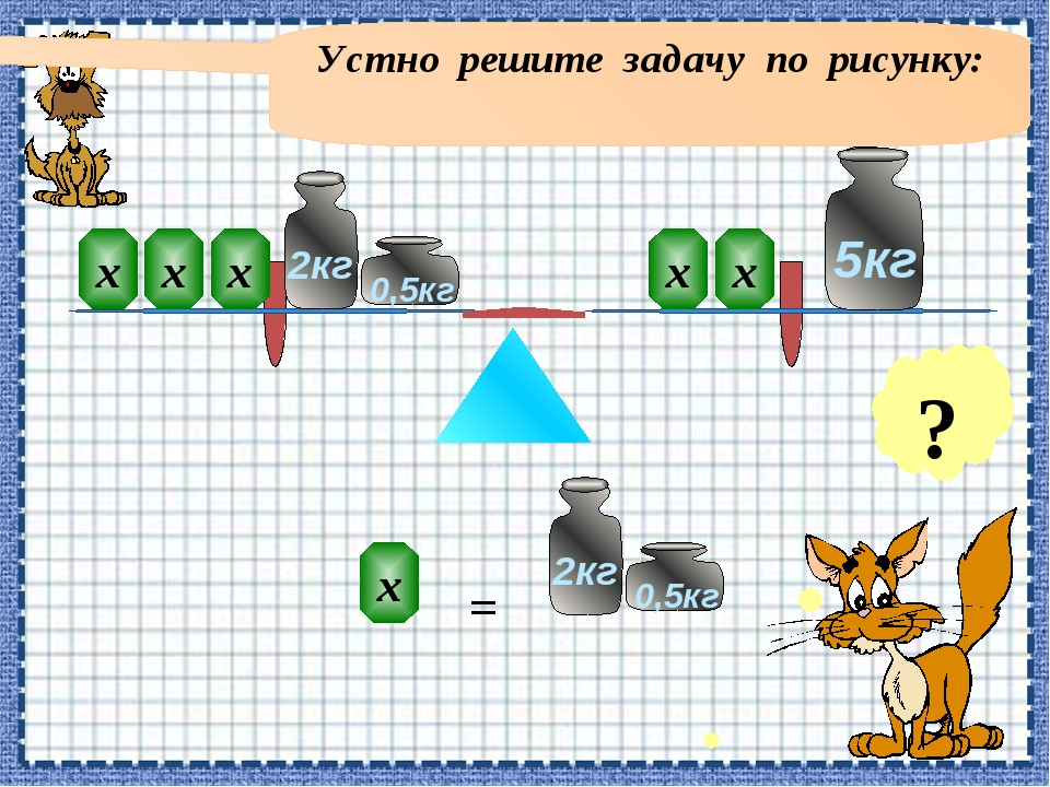 Устно решите задачу по рисунку: х х х х х х = ? 5кг 2кг 0,5кг 2кг 0,5кг