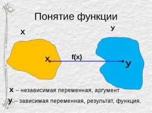 График показательной функции Т.к. , то график любой показательной функции про