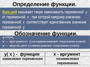 1) D(аx) = R. 2) E(аx)= R+ 3) Ось ОХ- нет (нулей функции нет) Ось ОУ-(0;1) 4)