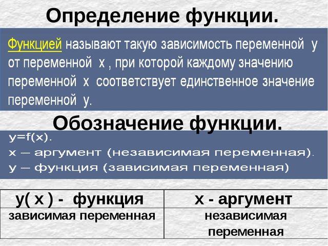 1) D(аx) = R. 2) E(аx)= R+ 3) Ось ОХ- нет (нулей функции нет) Ось ОУ-(0;1) 4)...