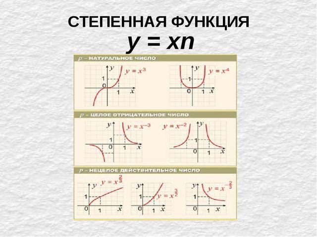 Задача 2 Сравнить числа Решение Ответ:
