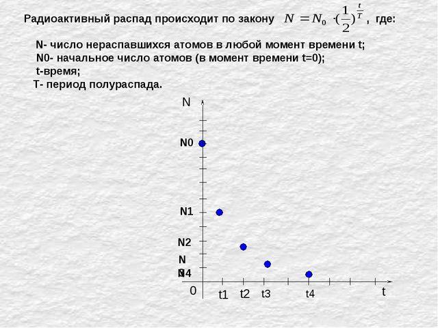Выписать свойства логарифмов Презентация или Сообщение по теме. http://www.my...