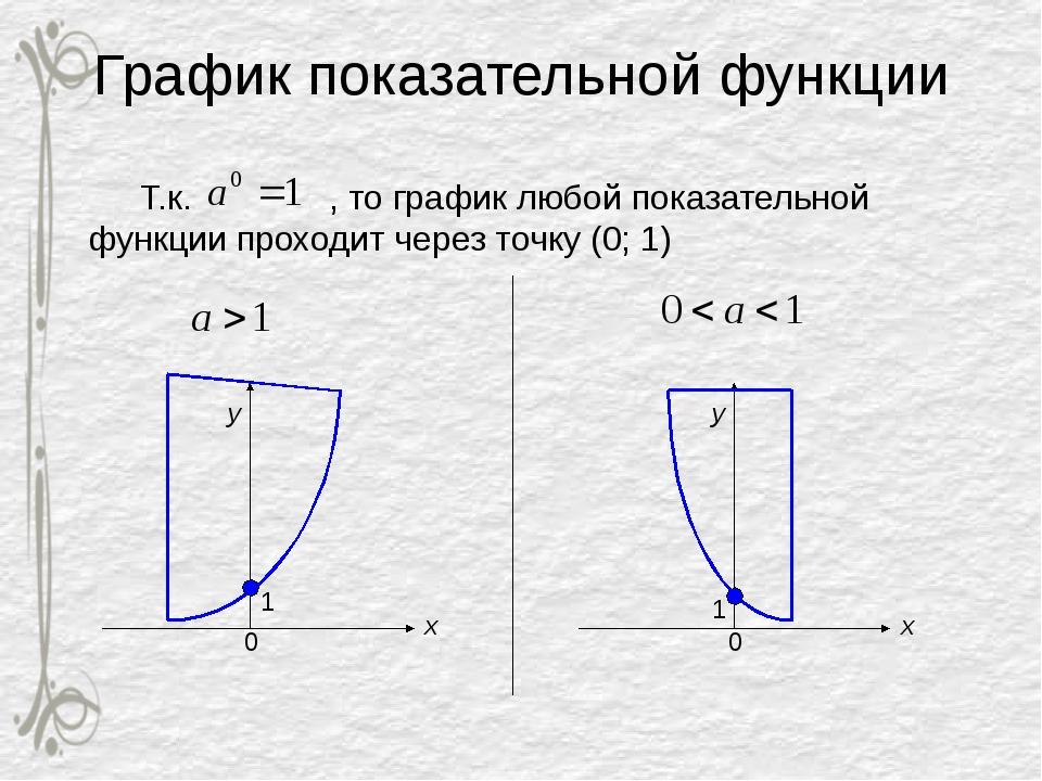 Давление воздуха убывает с высотой по закону, где: P- давление на высоте h, P...