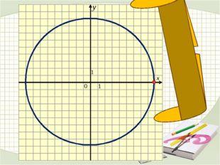 Рассмотрим в прямоугольной системе координат окружность единичного радиуса и