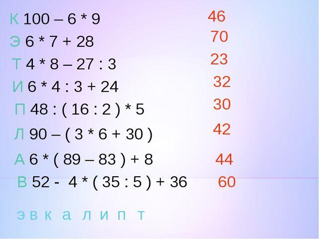 К 100 – 6 * 9 Э 6 * 7 + 28 Т 4 * 8 – 27 : 3 И 6 * 4 : 3 + 24 П 48 : ( 16 : 2...