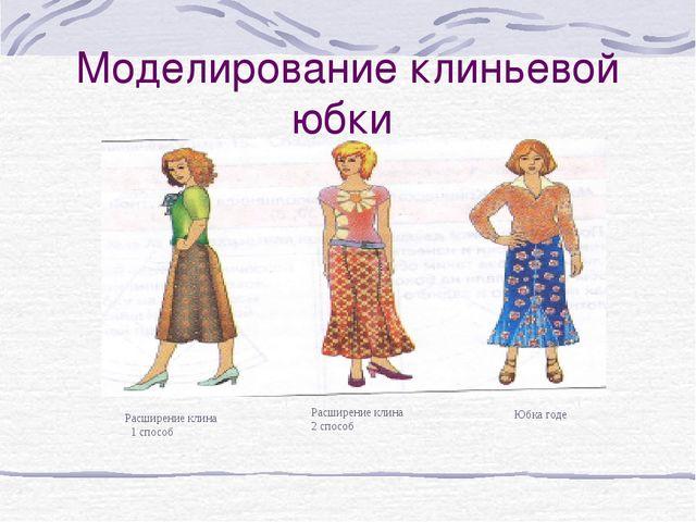 Моделирование клиньевой юбки Расширение клина 1 способ Расширение клина 2 спо...
