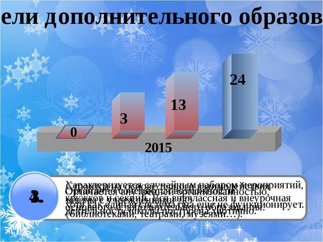 Модели дополнительного образования 2015 3 13 24 0 1. Характеризуется случайн...