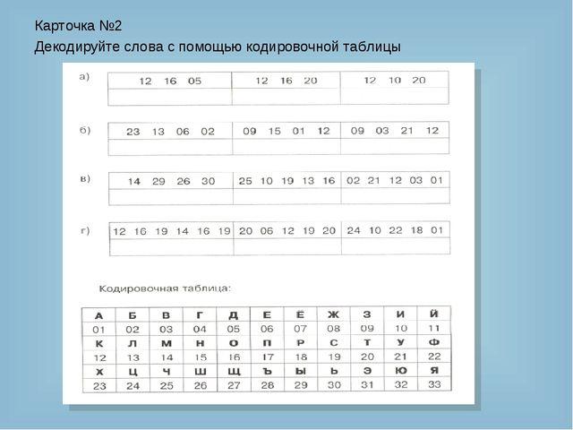 Карточка №2 Декодируйте слова с помощью кодировочной таблицы