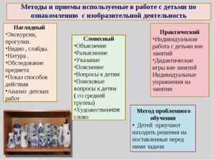 Методы и приемы используемые в работе с детьми по ознакомлению с изобразител