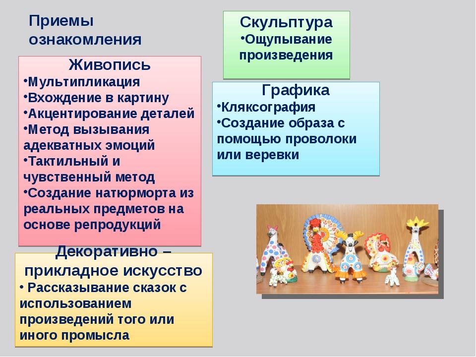 Приемы ознакомления Живопись Мультипликация Вхождение в картину Акцентировани...