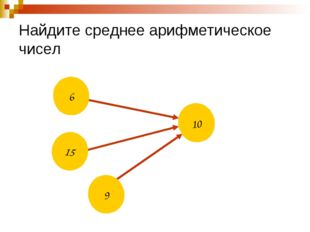 Найдите среднее арифметическое чисел ? 10 6 15 9