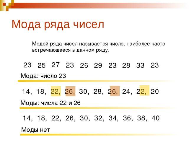 Мода ряда чисел Модой ряда чисел называется число, наиболее часто встречающее...