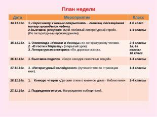 План недели ДатаМероприятиеКласс 14.11.16г.1.«Через книгу к новым открытия