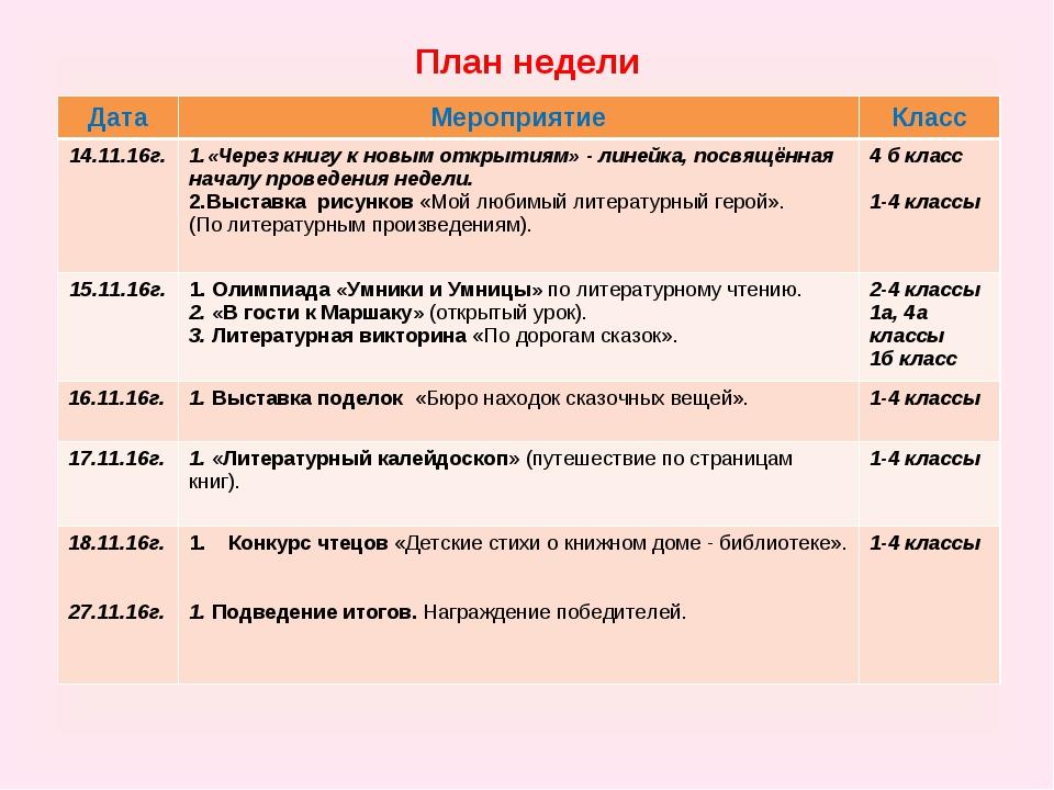 План недели ДатаМероприятиеКласс 14.11.16г.1.«Через книгу к новым открытия...
