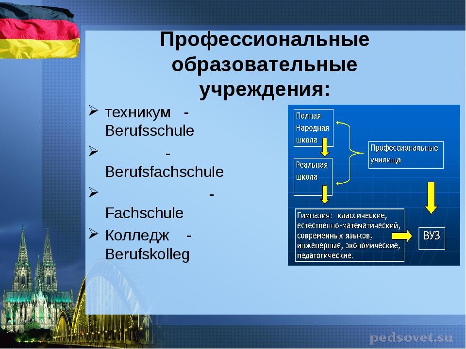 Профессиональные образовательные учреждения: техникум - Berufsschule - Beruf...