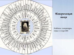 Историческая эпоха Развитие литературы, науки и искусства
