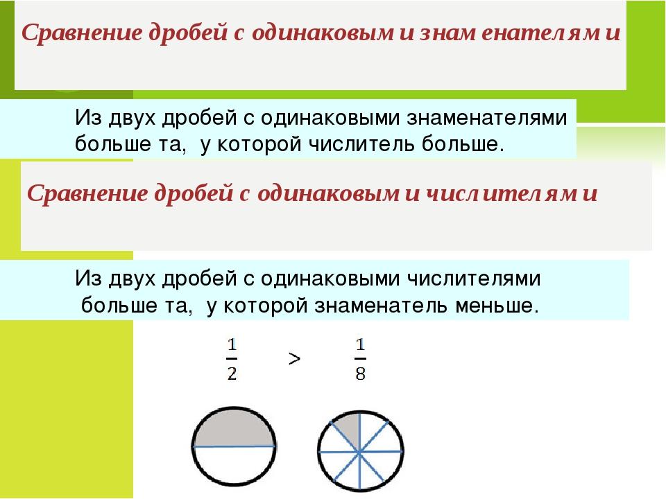 Сравнение дробей с одинаковыми знаменателями Из двух дробей с одинаковыми зна...